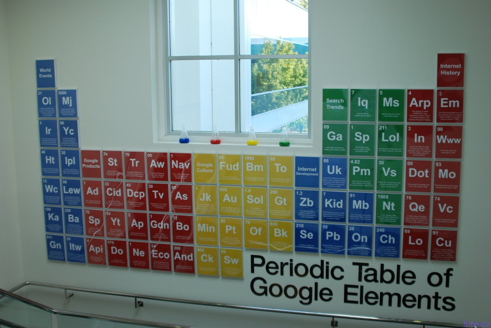 Periodic Table of Google Elements (Mountain View) - an arrangement of facts and stats about Google and the Internet