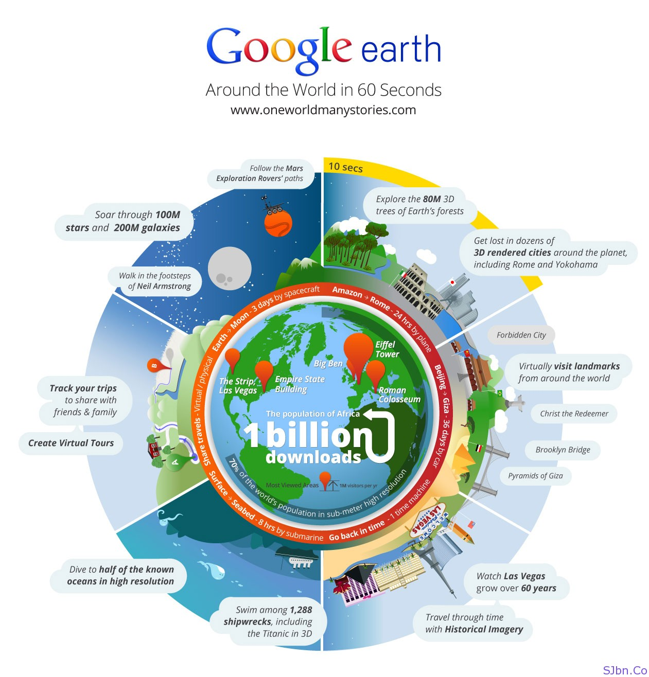Google earth – Around the World in 60 Seconds